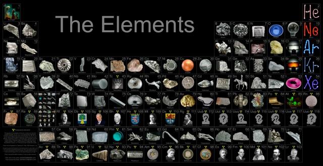 tableau-periodique-des-elements